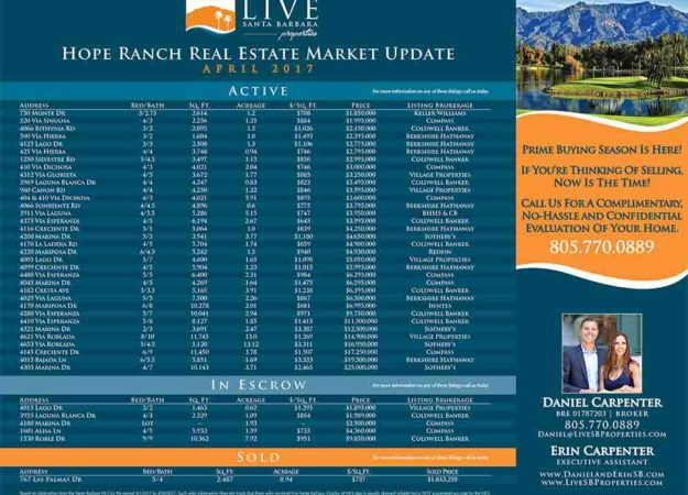 Web-Hope-Ranch-Santa-Barbara-Apr-2017-Real-Estate-Market-Update-sm