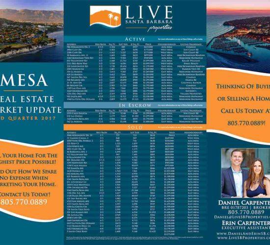 Web-Mesa-Santa-Barbara-2nd-Quarter-2017-Real-Estate-Market-Update-sm